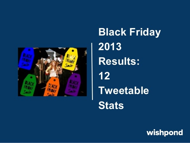 Black Friday 2013 Results: 12 Tweetable Stats