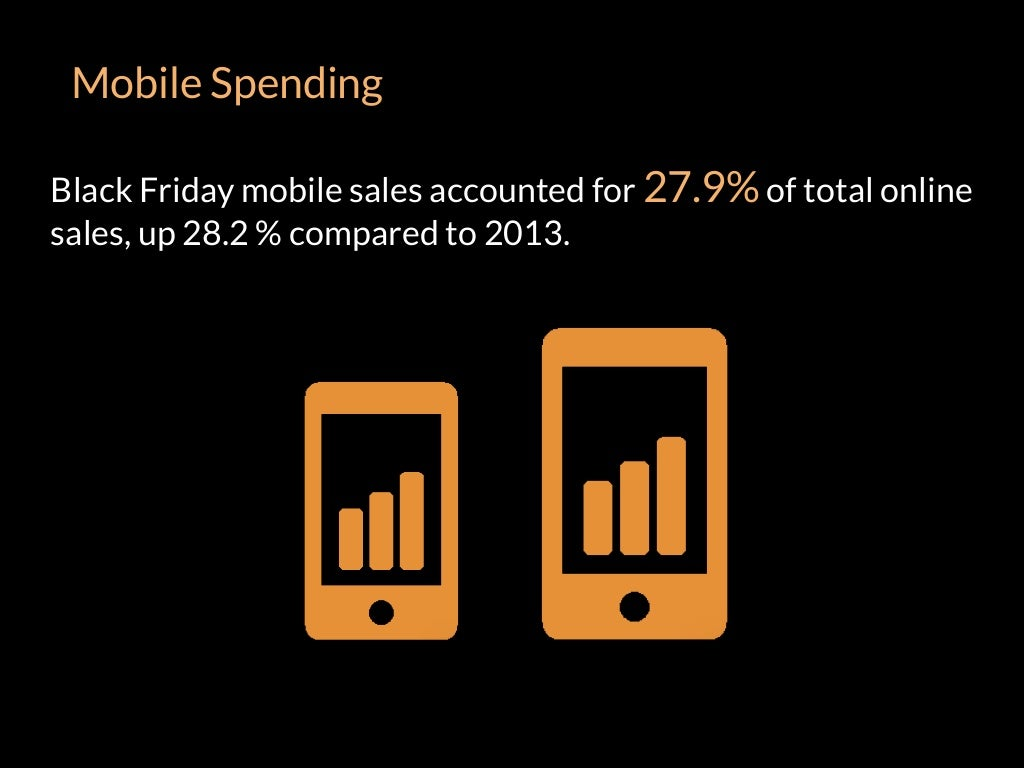 Black friday mobile sales accounted - Black friday mobel ...