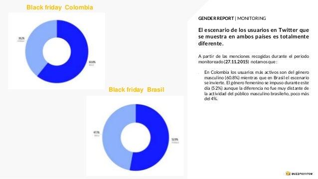Black friday cybermonday_colombia.pptx Slide 3