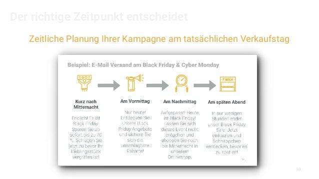 Black Friday Cyber Monday So Erzielen Sie Neue Umsatzrekorde