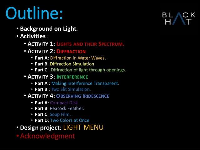 Manipulation of light in Nano world,Light menu, IDM13
