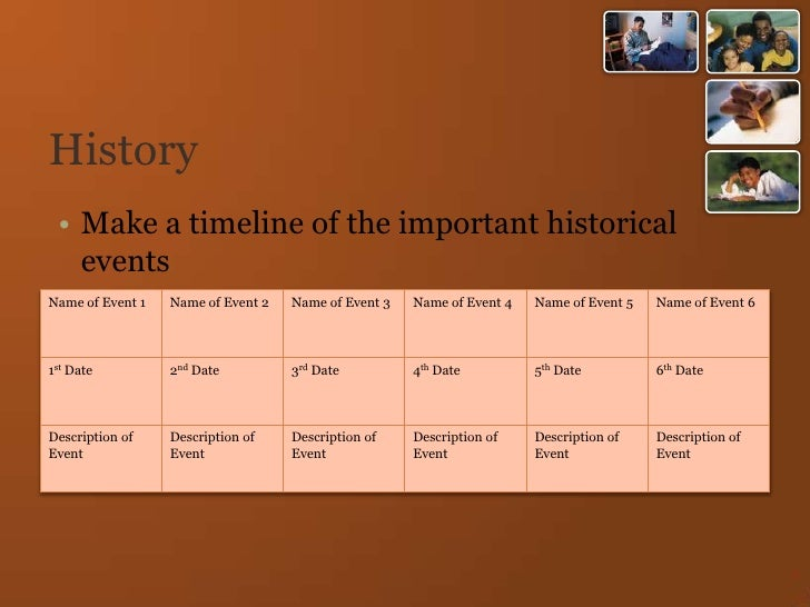 an overview of the important dates in history Show your knowledge of historical events and major developments in us history,  important dates  questions on the us history subject test may be.