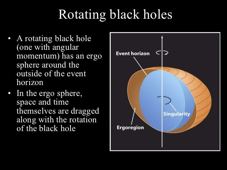 black holes rotation - photo #6