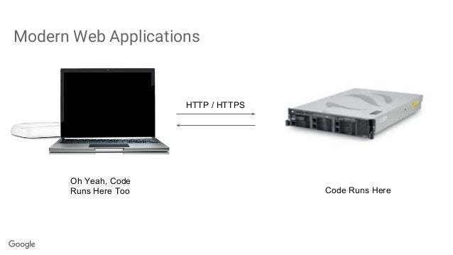 Modern Web Applications HTTP / HTTPS Code Runs Here Oh Yeah, Code Runs Here Too