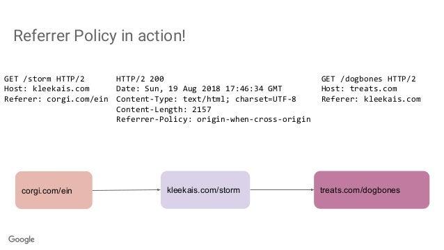 GET /storm HTTP/2 Host: kleekais.com Referer: corgi.com/ein HTTP/2 200 Date: Sun, 19 Aug 2018 17:46:34 GMT Content-Type: t...