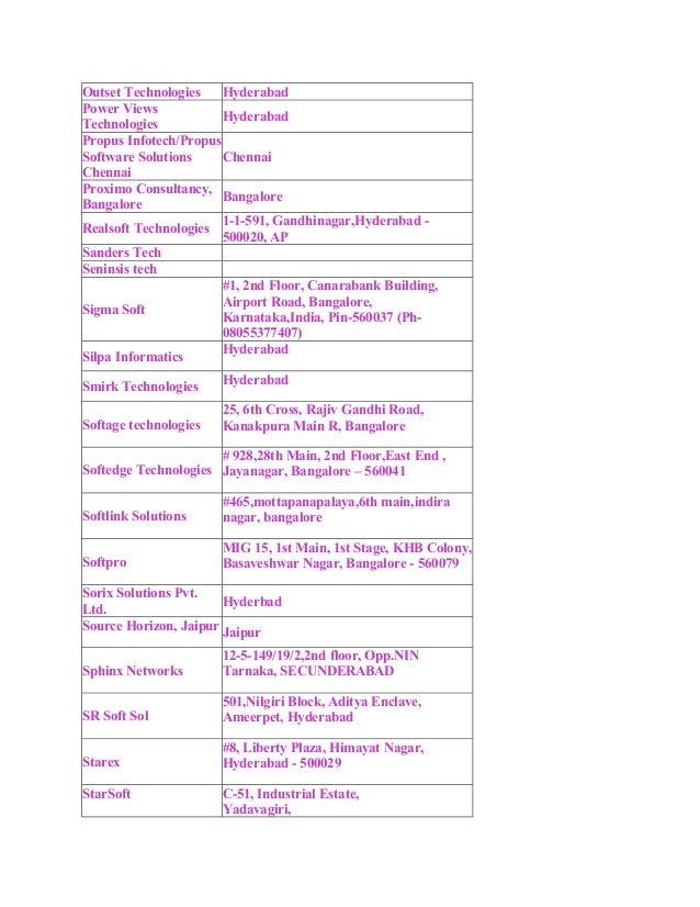 Black listed companies list june 2012