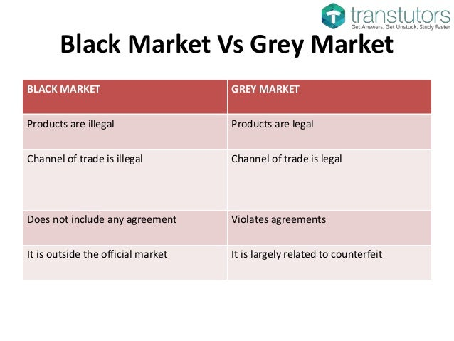 Black Market | Eonomics