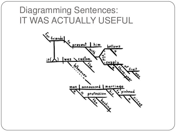 Black ops 2012 diagramming sentencesit was actually useful ccuart Choice Image