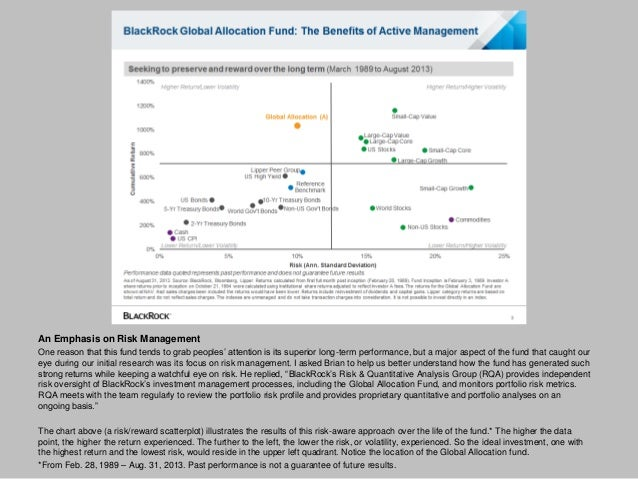 An Interview with Brian Miller: BlackRock Global Allocation Fund