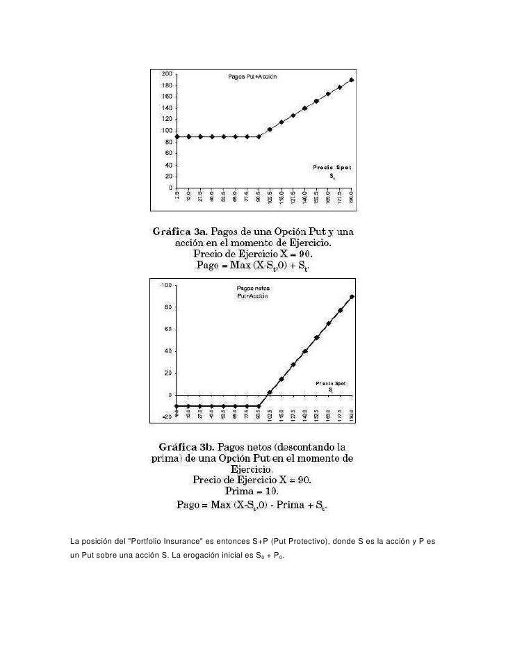 Opción binaria fórmula de black scholes