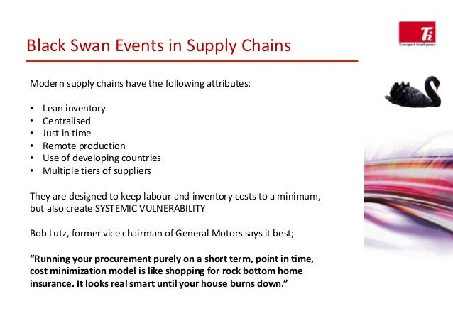 black swan events Technical black swans examples  the sinking of titanic, see the sinking of the  titanic, 1912  chernobyl nuclear disaster, see chernobyl disaster.