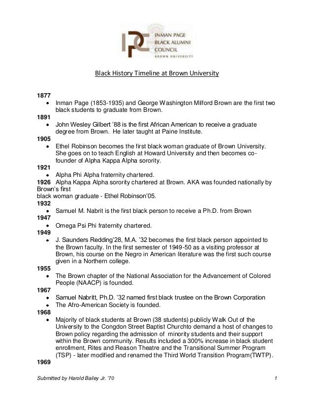 Black History Timeline at Brown University 1877 Inman Page (1853-1935) and George Washington Milford Brown are the first t...