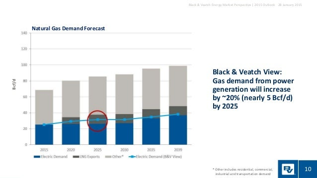 Black And Veatch Coal Natural Gas Conversion
