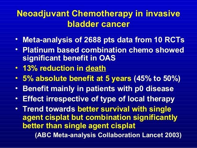 Bladder cancer Dr abeer Elsayed