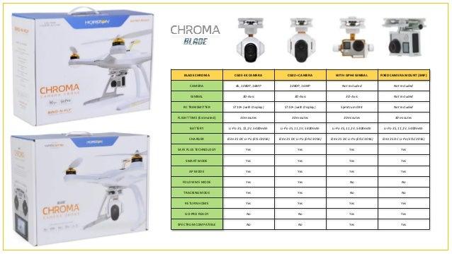 blade chroma review 8 638?cb=1440775512 blade chroma review cgo2 wiring diagram at edmiracle.co