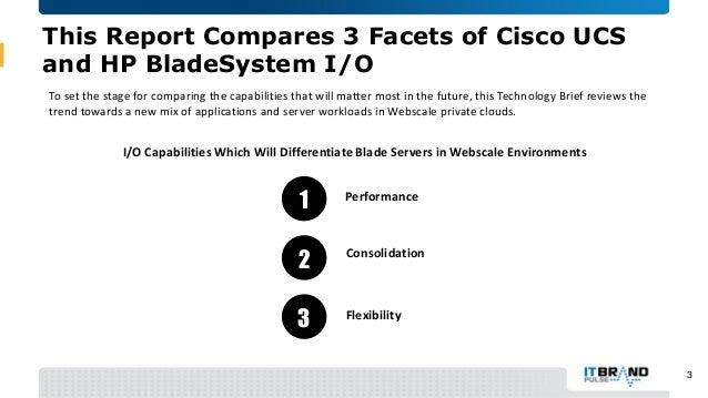 Blade Server I/O and Workloads of the Future (slides)