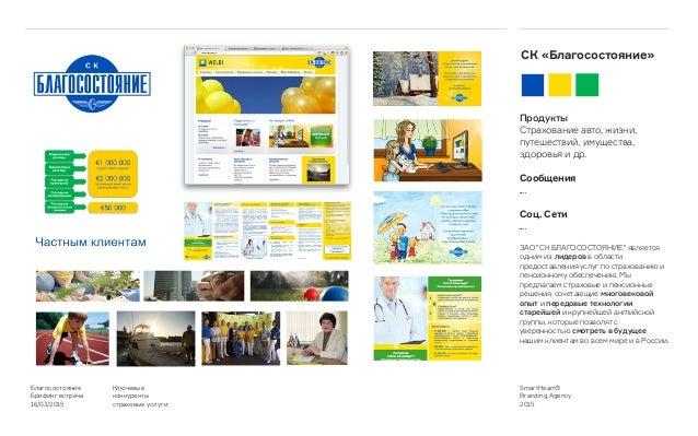 Blagosostoyanie + SmartHeart Slide 2