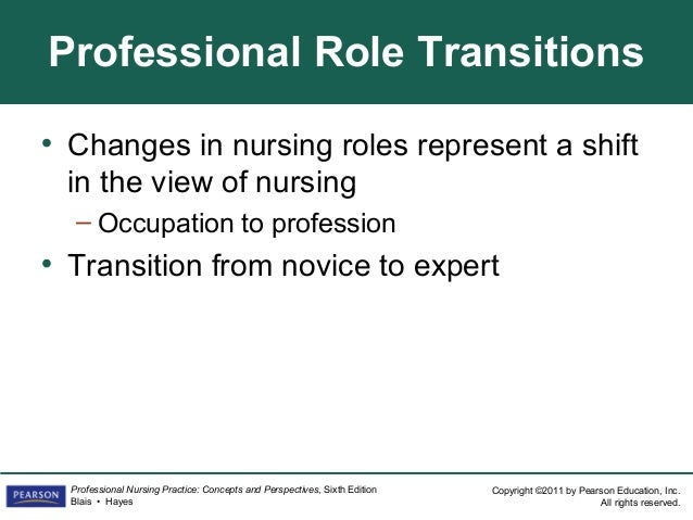Practice - Texas Board of Nursing Position Statements