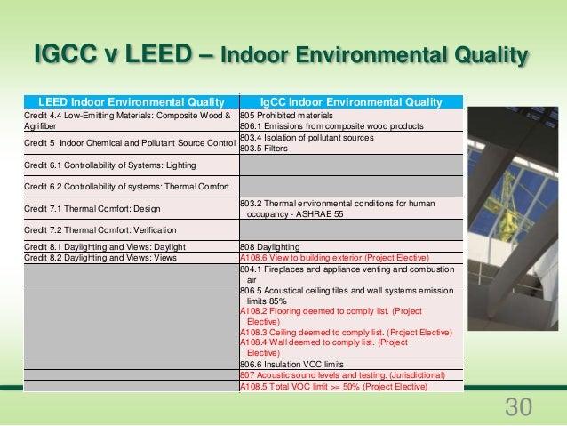 Igcc vs leed 2009 for Indoor design conditions ashrae
