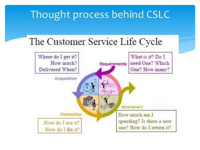customer service life cycle