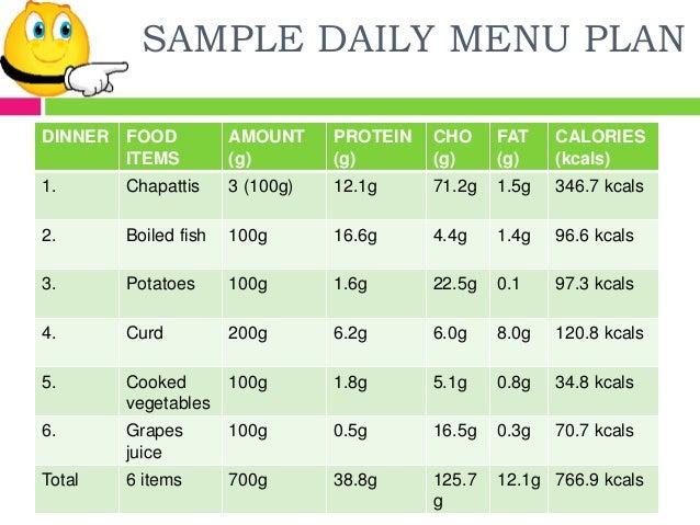 bland diet meal plan bland
