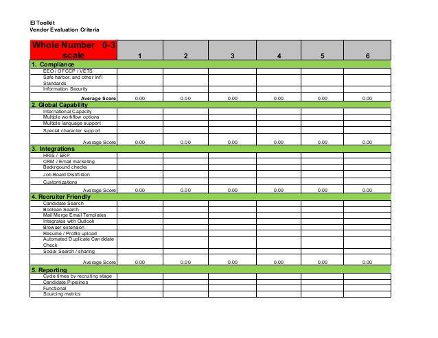 Ats Matrix Checklist