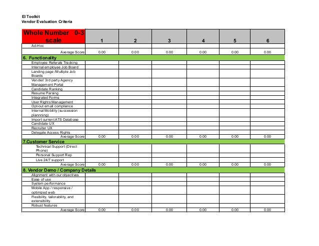 Ats matrix checklist for Ats management score