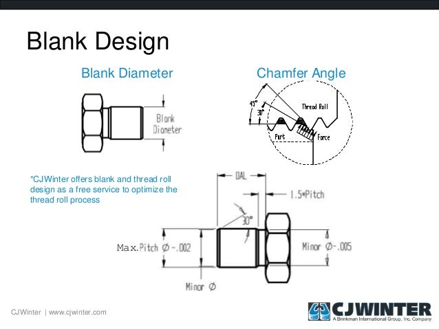 Blank design for thread rolling sciox Choice Image
