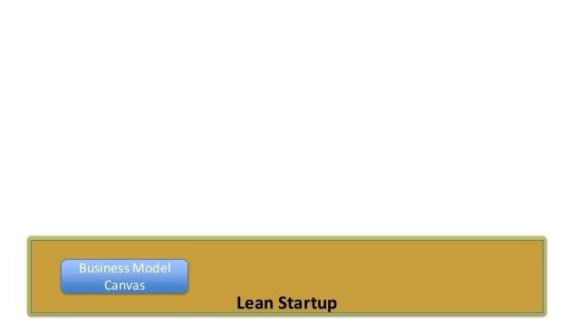 Business Model Canvas  Lean Startup