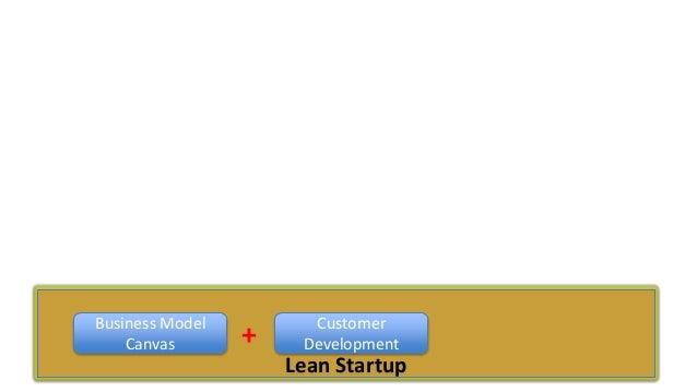 Business Model Canvas  +  Customer Development  Lean Startup