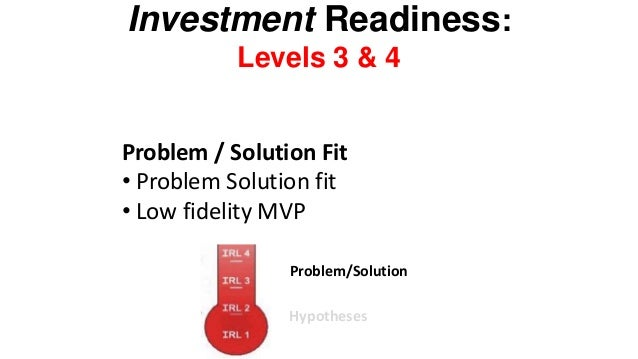 Technology Readiness Level  Investment Readiness Level Metrics that Matter Validate Left side of Canvas Validate Right sid...
