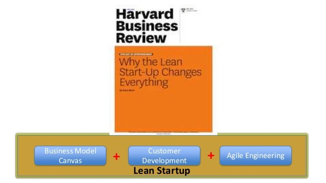 Business Model Canvas  +  Customer Development  Lean Startup  +  Agile Engineering