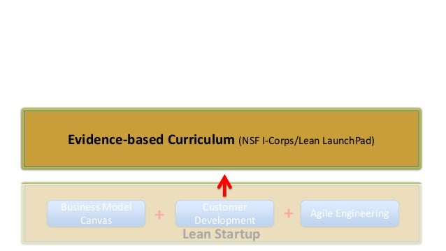 Evidence-based Curriculum (NSF I-Corps/Lean LaunchPad)  Business Model Canvas  +  Customer Development  Lean Startup  +  A...