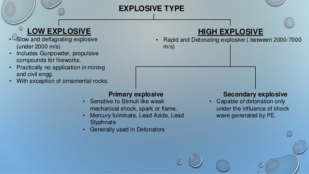 different types of explosives essay