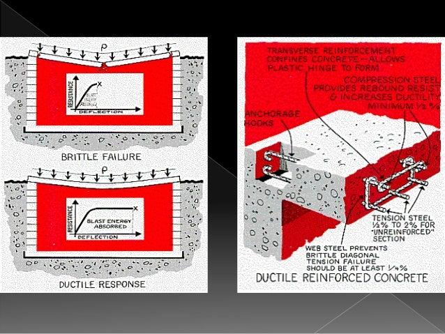 Blast resistant concrete design #2