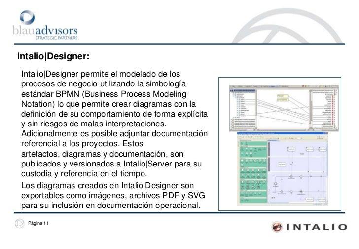PMI Project Management Professional (PMP)