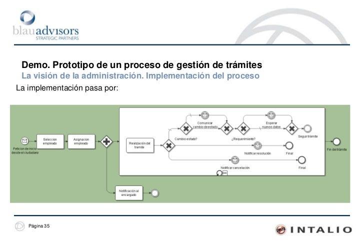 6. Automatización de procesos administrativos:a) Gestión de trámites<br />
