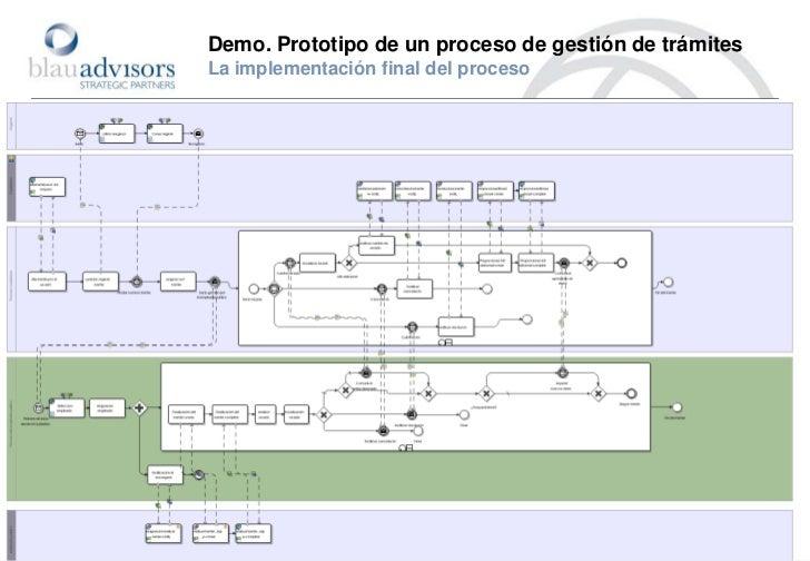 Demo. Prototipo de un proceso de gestión de trámitesAspectos generales<br />El objetivo de la demostración es:<br />Presen...
