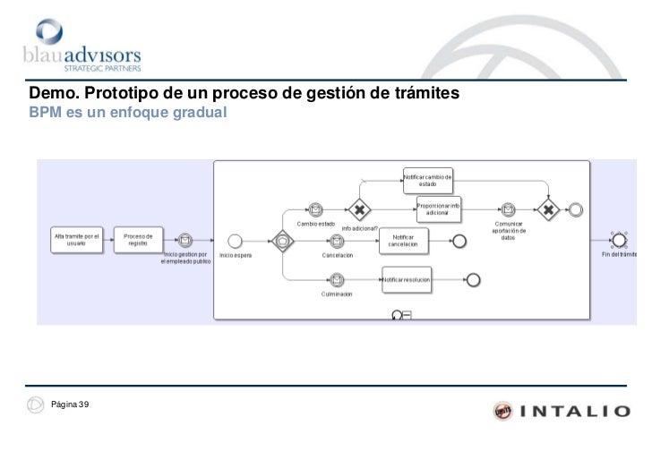 Demo. Prototipo de un proceso de gestión de trámitesLa automatización de la gestión de trámites<br />Para abordar la autom...