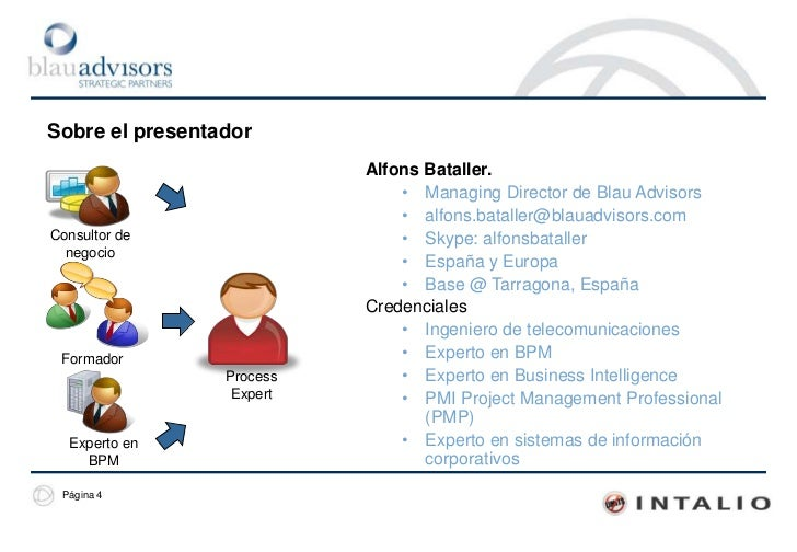 Sobre el presentador<br />Alfons Bataller.<br /><ul><li>Managing Director de Blau Advisors