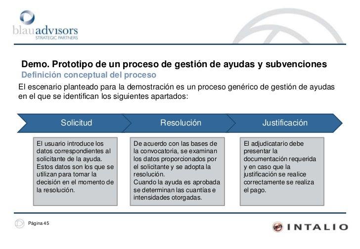 Demo. Prototipo de un proceso de gestión de trámitesLa visión orquestada. Implementación del proceso<br />