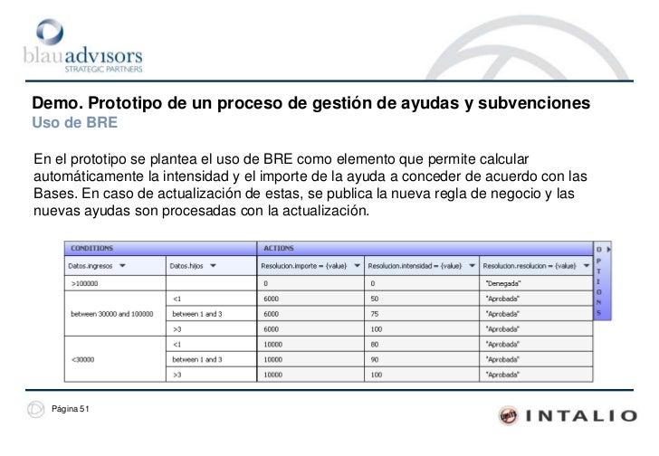 6. Automatización de procesos administrativos:b) Gestión de ayudas y subvenciones<br />