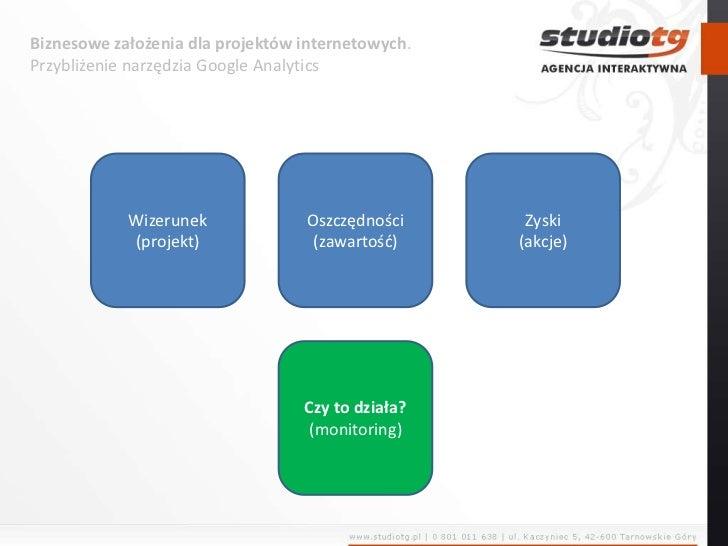 Biznesowe założenia dla projektów internetowych. Przybliżenie narzędzia Google Analytics<br />Wizerunek(projekt)<br />Oszc...