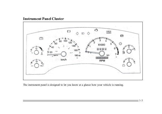 Opel Blazer Owners Manual