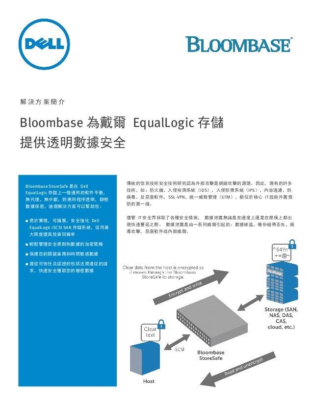 解決方案簡介  Bloombase 為戴爾 EqualLogic 存儲 提供透明數據安全  Bloombase StoreSafe 是在 Dell EqualLogic 存儲上一個通用的軟件平臺, 無代理,無中斷,對應用程序透明,靜態 數據保密...