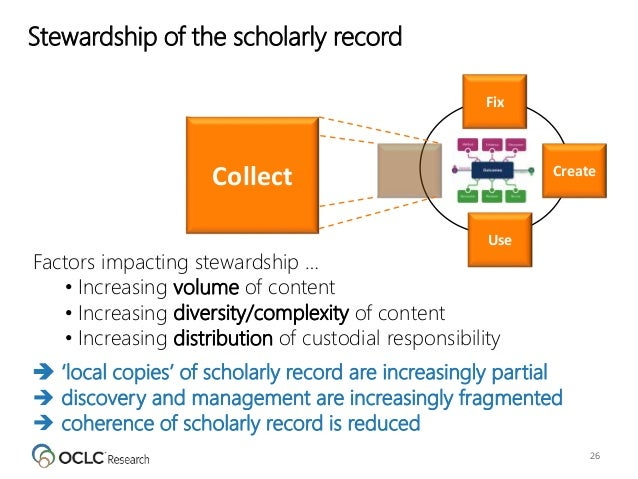 Stewardship of the scholarly record 26 Create Fix Use Collect Factors impacting stewardship … • Increasing volume of conte...