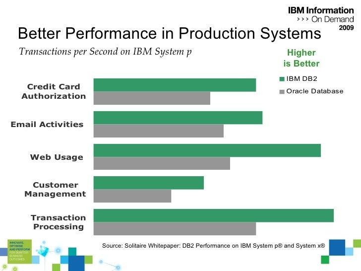 ibm system p 10