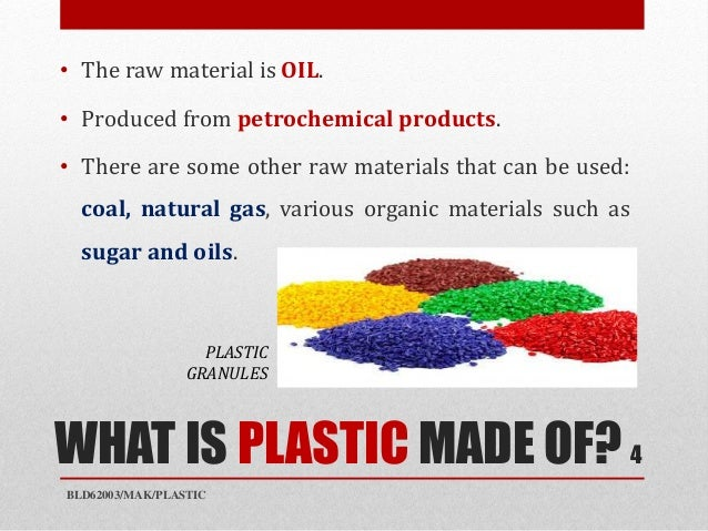 Materials Derived From Natural Gas