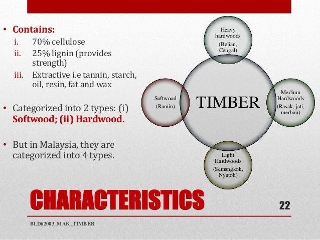 Bld62003 Timber Mak