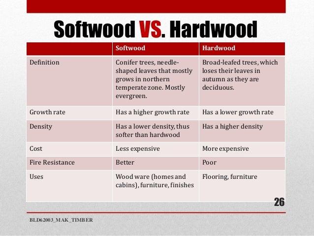 Flooring Softwood Vs Hardwood Carpet Review